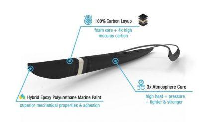 As canoas da OZone são feitas 100% em carbono, garantindo leveza, resistência e a melhor performance para os remadores